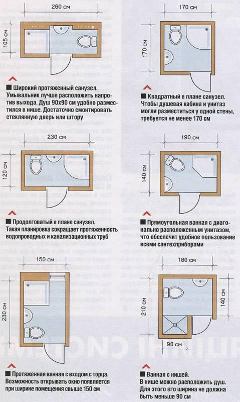 Планировка санузла и ванной