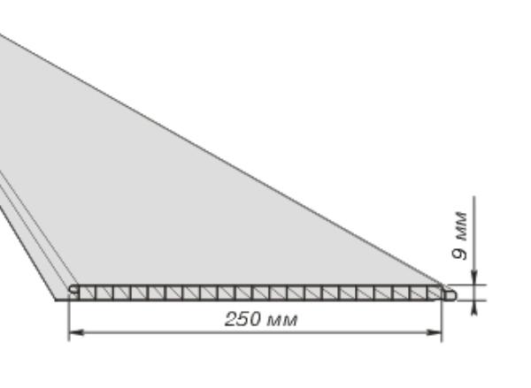 размеры панелей пвх