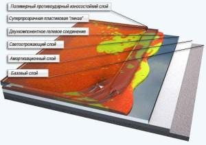 Структура 3d плитки