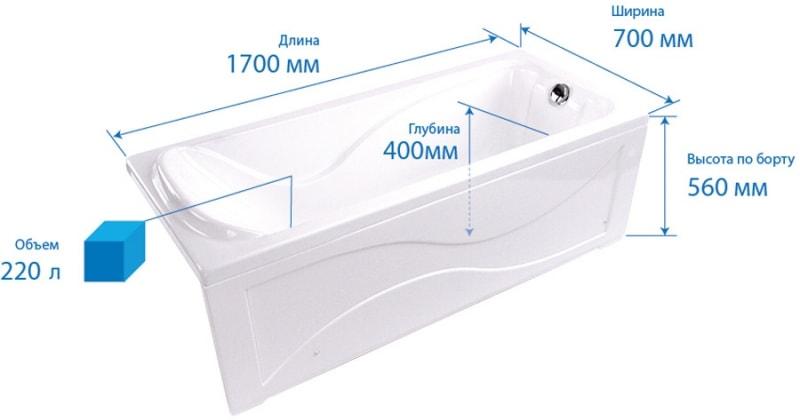 сколько литров в стандартной ванне