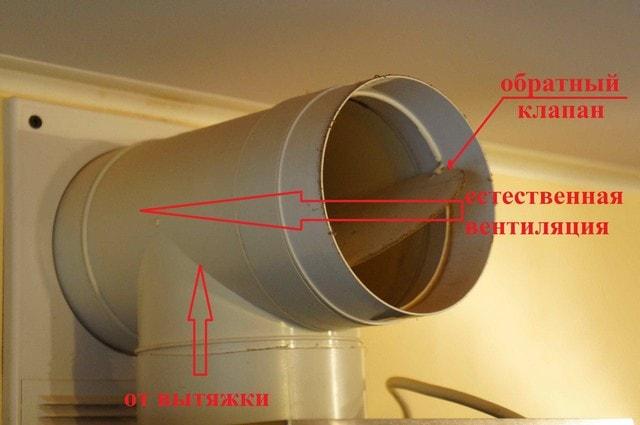 Вытяжной вентилятор с обратным клапаном для ванной