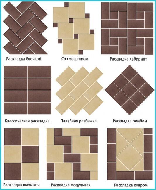 как рассчитать количество плитки