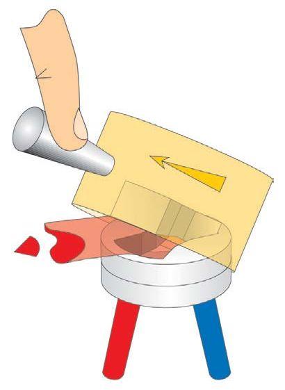 Принцип действия смесителя с керамическими дисками