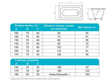таблица размеры