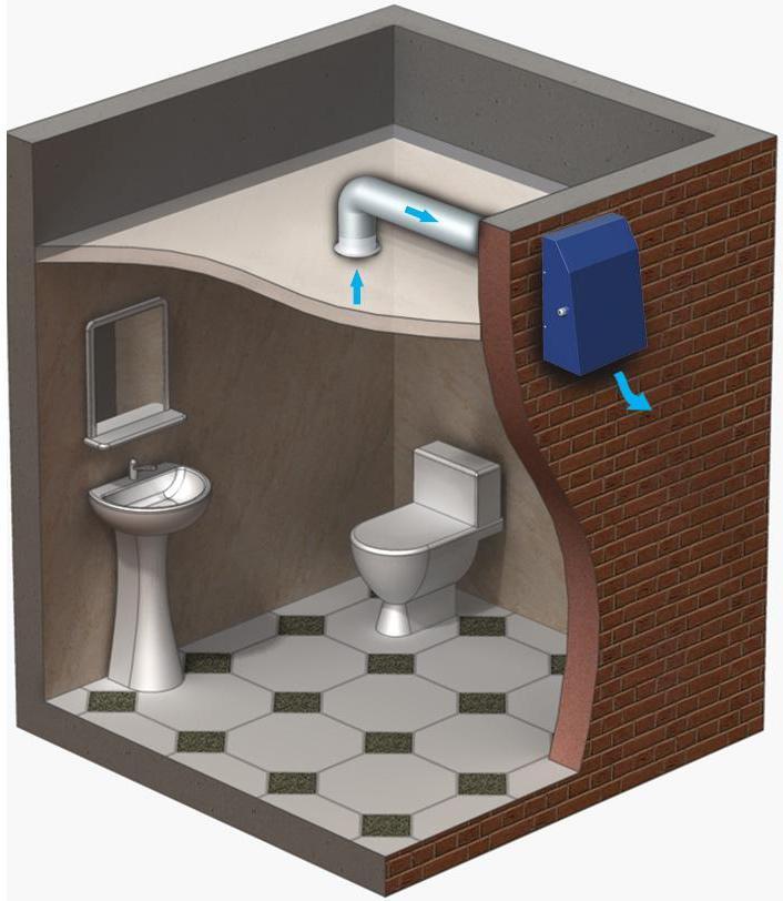 Вентиляция в ванной своими руками в частном доме
