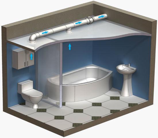 Схема как организовать отводы до вентиляционной шахты