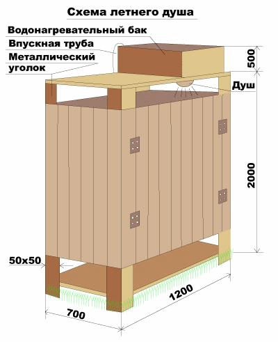 Схема конструкции из пиломатериалов