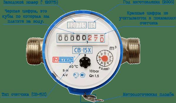 Сколько стоит проверка счетчиков воды на дому в москве